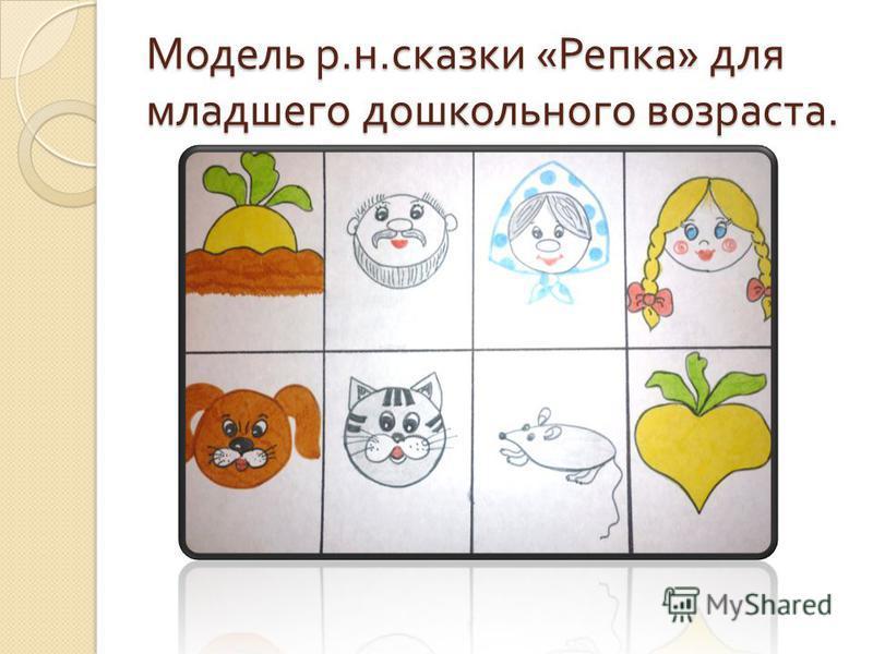 Модель р. н. сказки « Репка » для младшего дошкольного возраста.