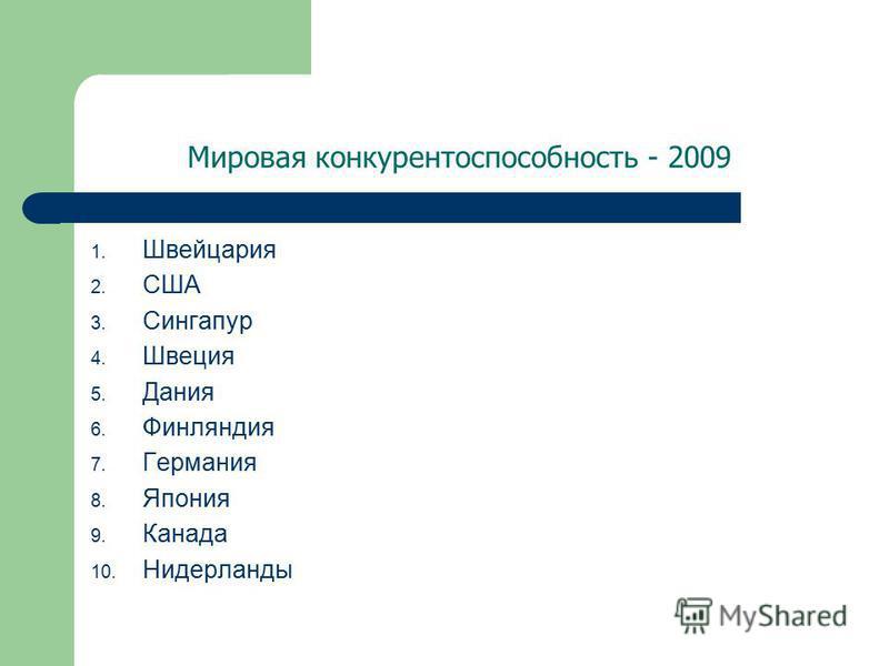 Мировая конкурентоспособность - 2009 1. Швейцария 2. США 3. Сингапур 4. Швеция 5. Дания 6. Финляндия 7. Германия 8. Япония 9. Канада 10. Нидерланды