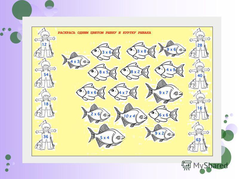 Предположим, ты, старик, поймал 108 рыбок, ½ ты засолил, а остальную рыбу твоя старуха пожарила на сковородке, причём на сковороду помещается 3 рыбы. Сколько раз старухе придётся использовать сковородку?