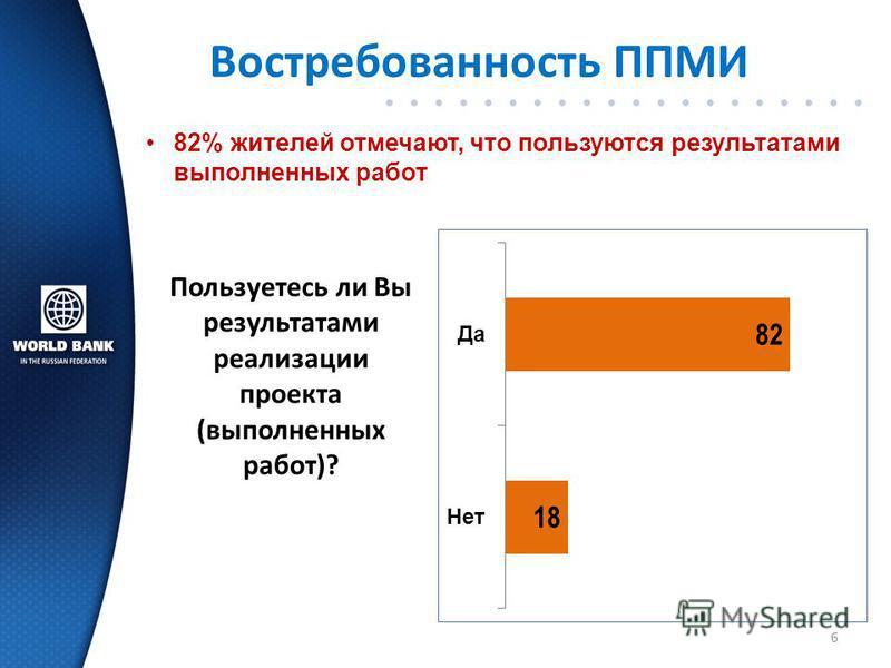 Востребованность ППМИ Пользуетесь ли Вы результатами реализации проекта (выполненных работ)? 82% жителей отмечают, что пользуются результатами выполненных работ 6