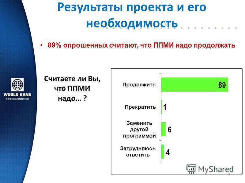 Результаты проекта и его необходимость Считаете ли Вы, что ППМИ надо… ? 89% опрошенных считают, что ППМИ надо продолжать 7