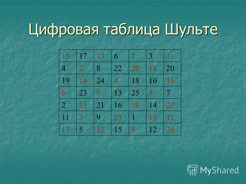 Цифровая таблица Шульте 1517136731 42822201420 1918244181016 6239132557 221 16101422 11392311911 175121581224