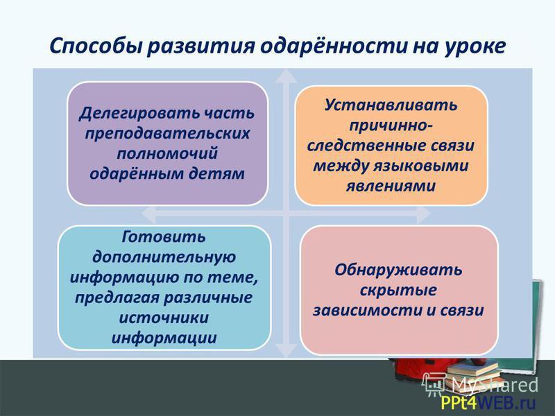 Способы развития одарённости на уроке Делегировать часть преподавательских полномочий одарённым детям Устанавливать причинно- следственные связи между языковыми явлениями Готовить дополнительную информацию по теме, предлагая различные источники инфор