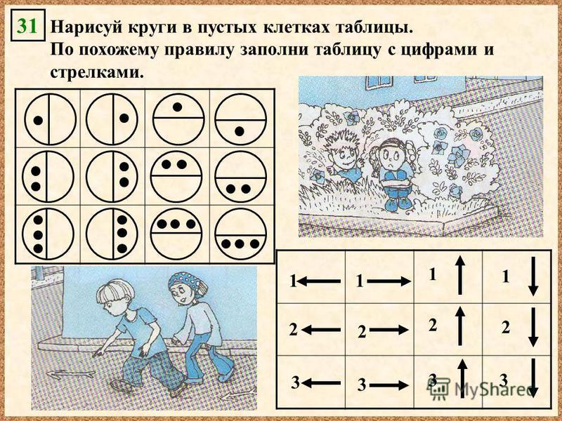 Нарисуй круги в пустых клетках таблицы. По похожему правилу заполни таблицу с цифрами и стрелками. 31 1 2 3 1 2 3 12 3 1 2 3