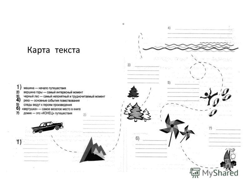 Карта Карта текста