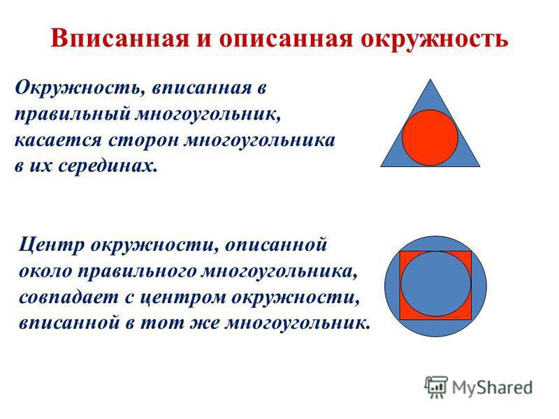 Окружность, вписанная в правильный многоугольник, касается сторон многоугольника в их серединах. Центр окружности, описанной около правильного многоугольника, совпадает с центром окружности, вписанной в тот же многоугольник. Вписанная и описанная окр