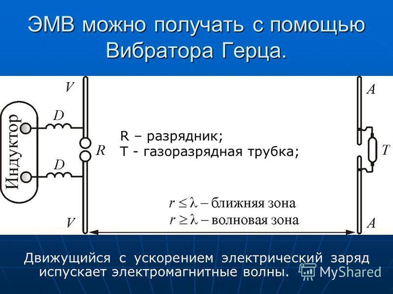 ЭМВ можно получать с помощью Вибратора Герца. Движущийся с ускорением электрический заряд испускает электромагнитные волны. R – разрядник; Т - газоразрядная трубка;