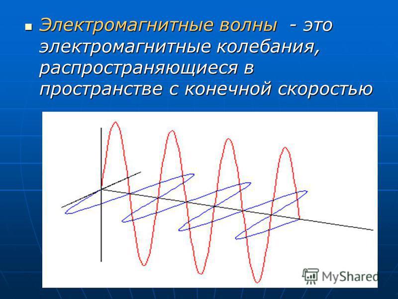 Электромагнитные волны - это электромагнитные колебания, распространяющиеся в пространстве с конечной скоростью Электромагнитные волны - это электромагнитные колебания, распространяющиеся в пространстве с конечной скоростью