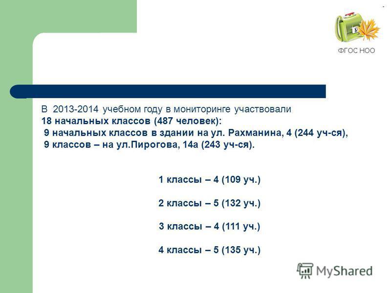 В 2013-2014 учебном году в мониторинге участвовали 18 начальных классов (487 человек): 9 начальных классов в здании на ул. Рахманина, 4 (244 уч-ся), 9 классов – на ул.Пирогова, 14 а (243 уч-ся). 1 классы – 4 (109 уч.) 2 классы – 5 (132 уч.) 3 классы