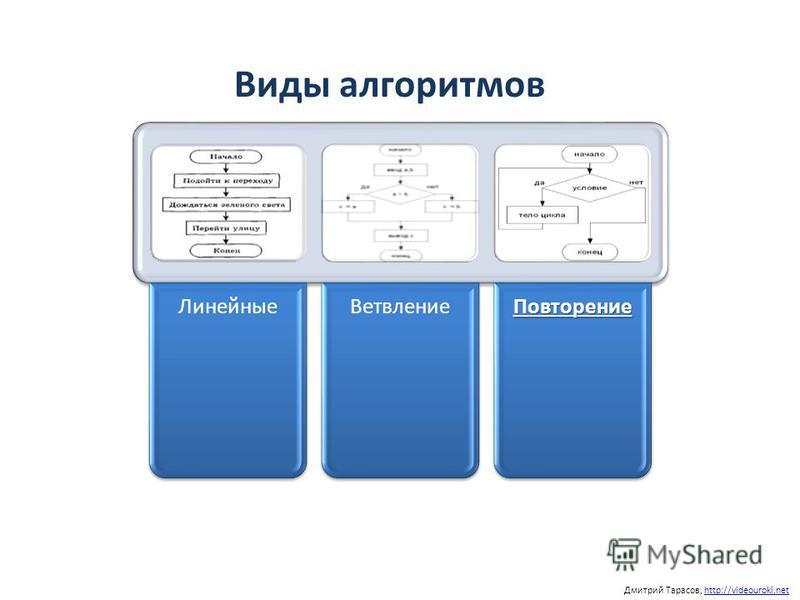 Дмитрий Тарасов, http://videouroki.nethttp://videouroki.net Виды алгоритмов Линейные ВетвлениеПовторение