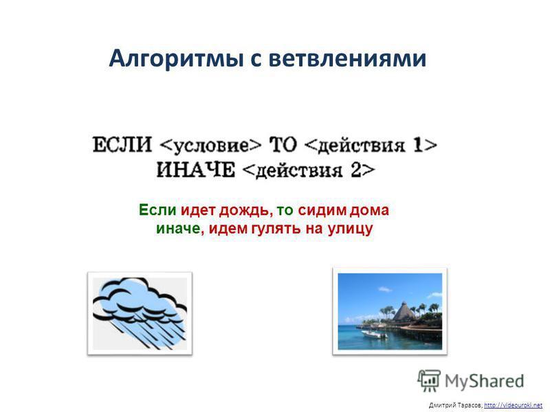 Дмитрий Тарасов, http://videouroki.nethttp://videouroki.net Алгоритмы с ветвлениями Если идет дождь, то сидим дома иначе, идем гулять на улицу