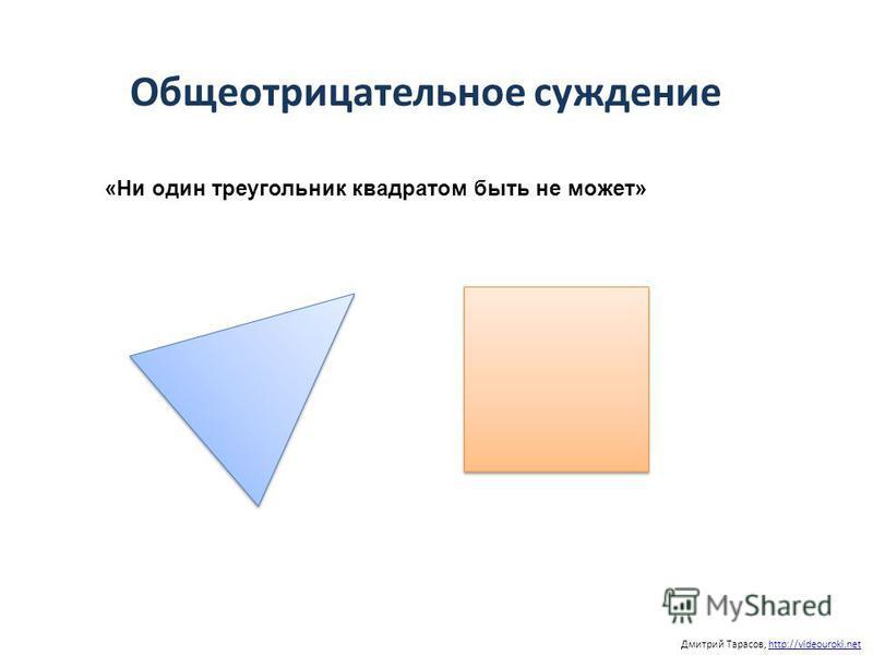 Дмитрий Тарасов, http://videouroki.nethttp://videouroki.net «Ни один треугольник квадратом быть не может» Общеотрицательное суждение