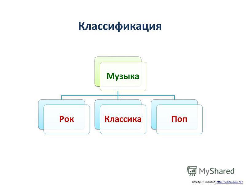 Классификация Дмитрий Тарасов, http://videouroki.nethttp://videouroki.net Музыка РокКлассика Поп