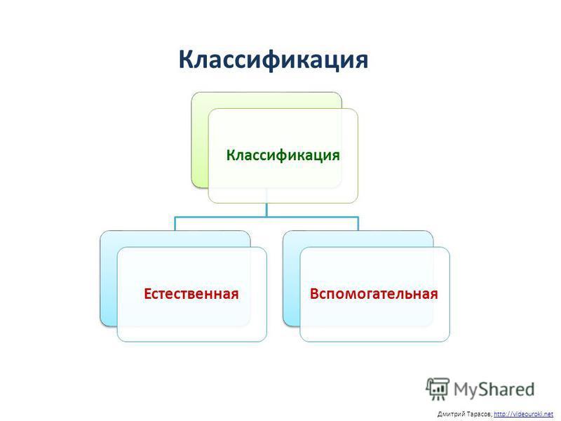 Классификация Дмитрий Тарасов, http://videouroki.nethttp://videouroki.net Классификация ЕстественнаяВспомогательная