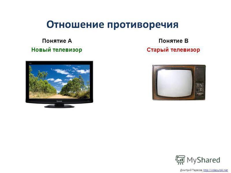 Отношение противоречия Дмитрий Тарасов, http://videouroki.nethttp://videouroki.net Понятие АПонятие В Новый телевизор Старый телевизор