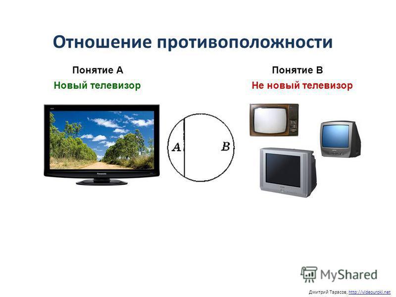 Отношение противоположности Дмитрий Тарасов, http://videouroki.nethttp://videouroki.net Понятие АПонятие В Новый телевизор Не новый телевизор