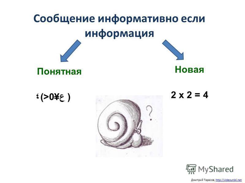 Сообщение информативно если информация Дмитрий Тарасов, http://videouroki.nethttp://videouroki.net Понятная Новая ٤(>0ع¥ ) 2 x 2 = 4