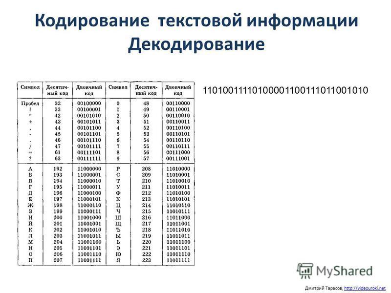 Кодирование текстовой информации Декодирование Дмитрий Тарасов, http://videouroki.nethttp://videouroki.net 11010011110100001100111011001010
