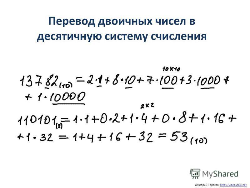 Перевод двоичных чисел в десятичную систему счисления Дмитрий Тарасов, http://videouroki.nethttp://videouroki.net