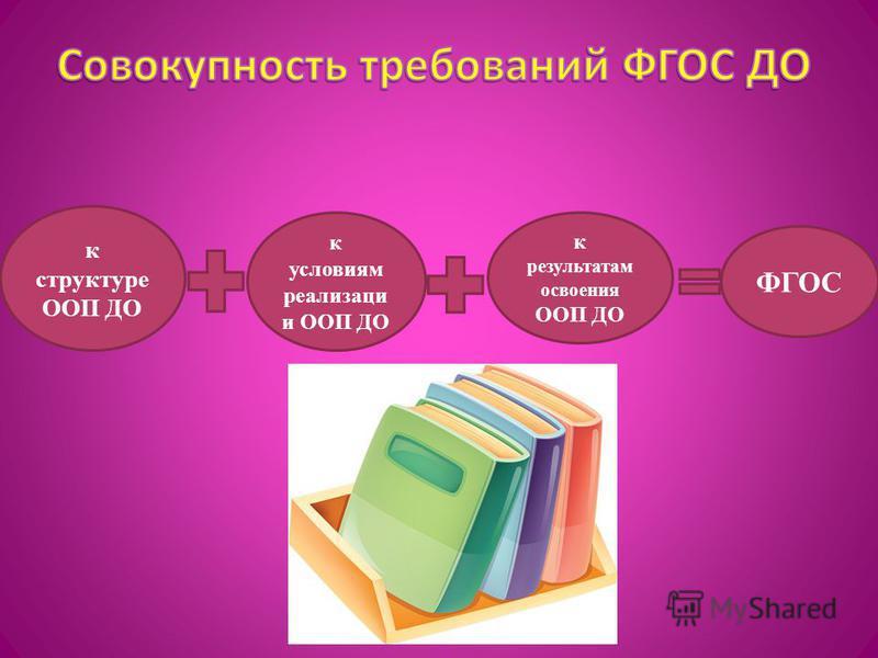 к структуре ООП ДО к условиям реализации и ООП ДО к результатам освоения ООП ДО ФГОС