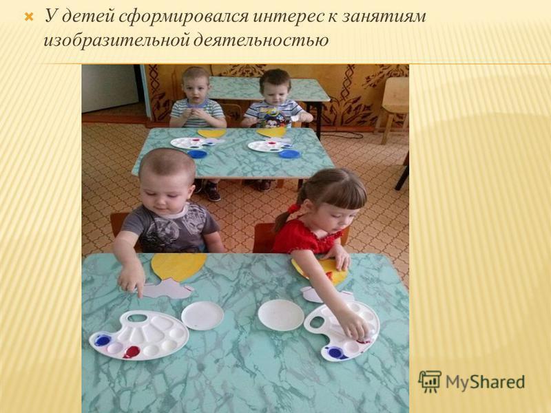 У детей сформировался интерес к занятиям изобразительной деятельностью