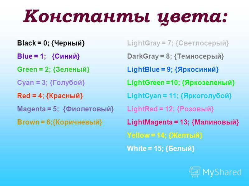 Константы цвета: Black = 0; {Черный} Blue = 1; {Синий} Green = 2; {Зеленый} Cyan = 3; {Голубой} Red = 4; {Красный} Magenta = 5; {Фиолетовый} Brown = 6;{Коричневый} LightGray = 7; {Светлосерый} DarkGray = 8; {Темносерый} LightBlue = 9; {Яркосиний} Lig