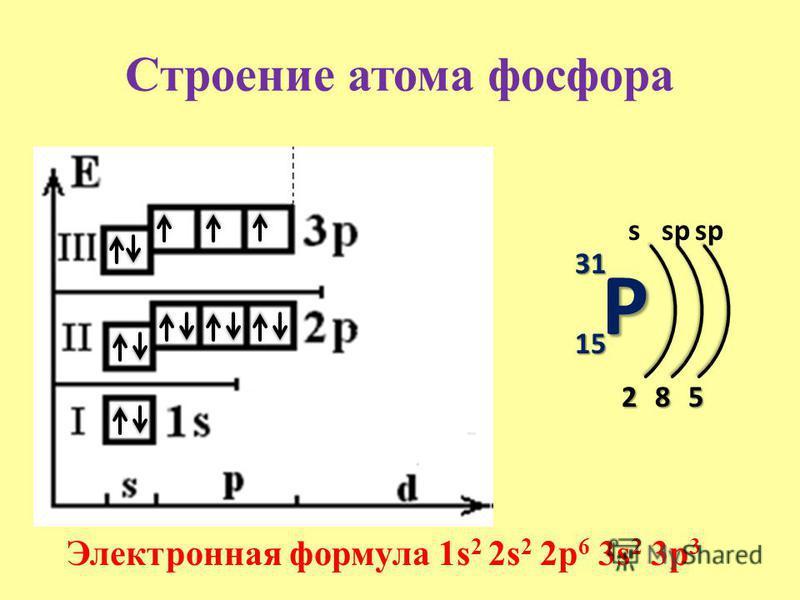 кремний схема строения атома