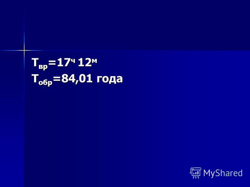 Т вр =17 ч 12 м Т обр =84,01 года