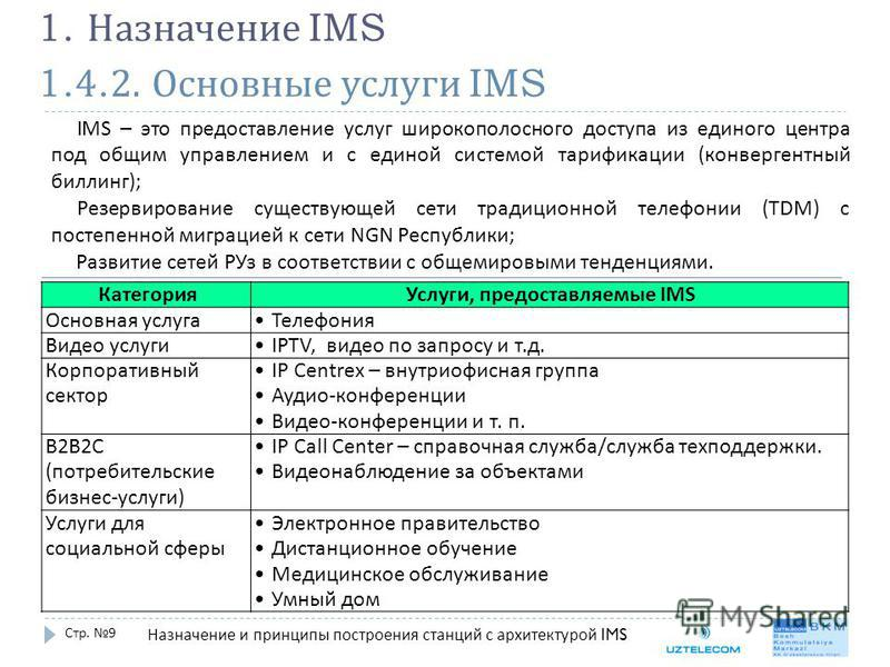 1.4.2. Основные услуги IMS Стр. 9 1. Назначение IMS IMS – это предоставление услуг широкополосного доступа из единого центра под общим управлением и с единой системой тарификации ( конвергентный биллинг ); Резервирование существующей сети традиционно