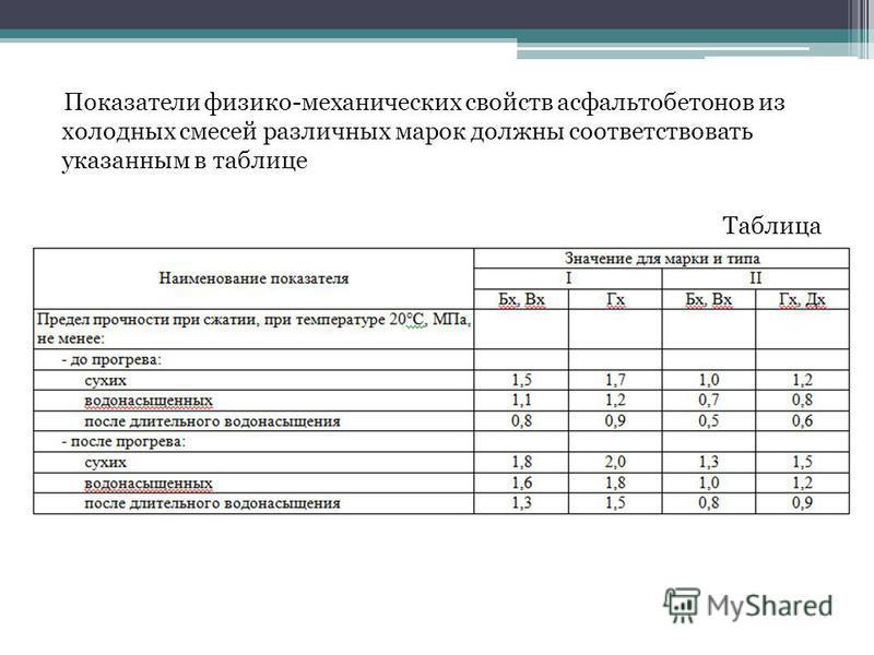 Показатели физико-механических свойств асфальтобетонов из холодных смесей различных марок должны соответствовать указанным в таблице Таблица