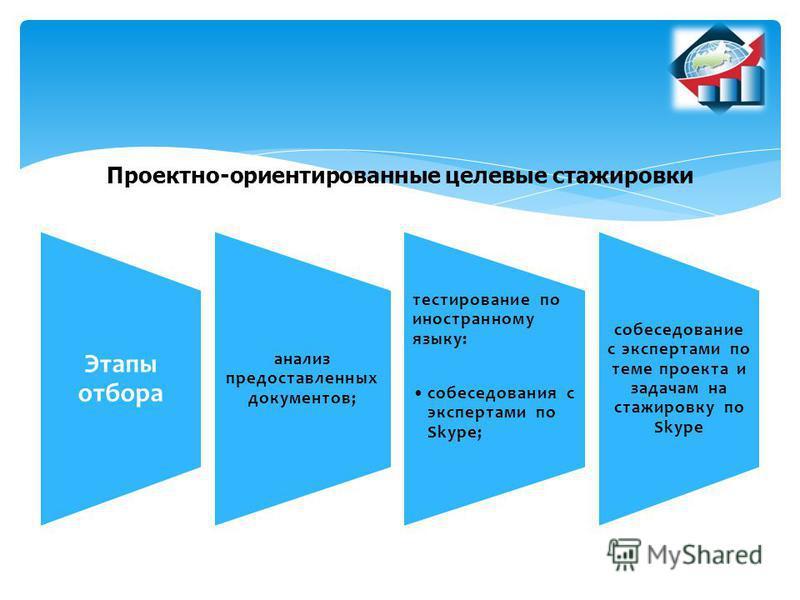 Этапы отбора анализ предоставленных документов; тестирование по иностранному языку: собеседования с экспертами по Skype; собеседование с экспертами по теме проекта и задачам на стажировку по Skype Проектно-ориентированные целевые стажировки