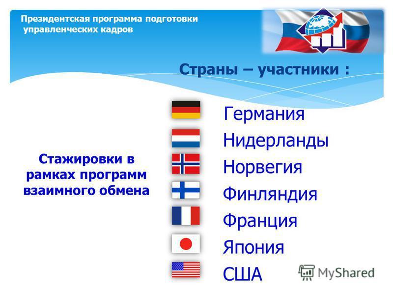Cтраны – участники : Германия Нидерланды Норвегия Финляндия Франция Япония США Стажировки в рамках программ взаимного обмена Президентская программа подготовки управленческих кадров
