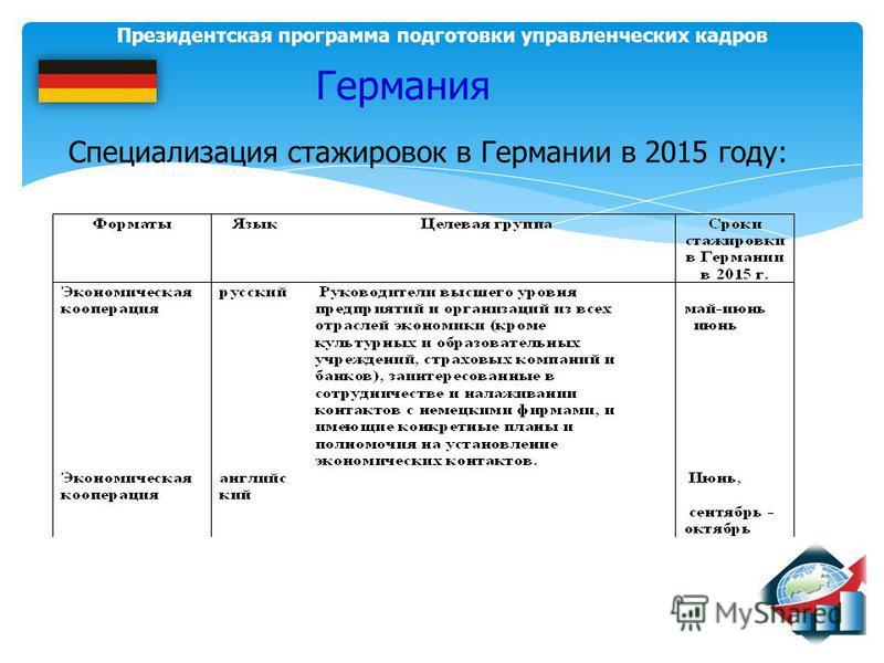 Специализация стажировок в Германии в 2015 году: Германия Президентская программа подготовки управленческих кадров