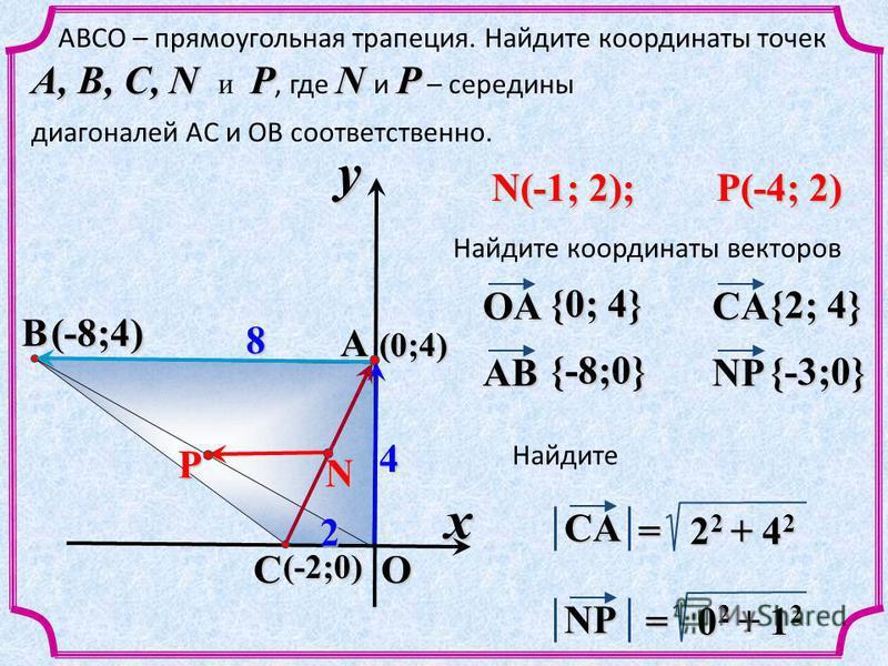 x y O A C B 8 2 4 A, B, C, N PN P ABCО – прямоугольная трапеция. Найдите координаты точек A, B, C, N и P, где N и P – середины диагоналей AC и OB соответственно. (-8;4) (-2;0) N(-1; 2); P(-4; 2) (0;4) {0; 4} {-8;0} {2; 4} Найдите координаты векторовO