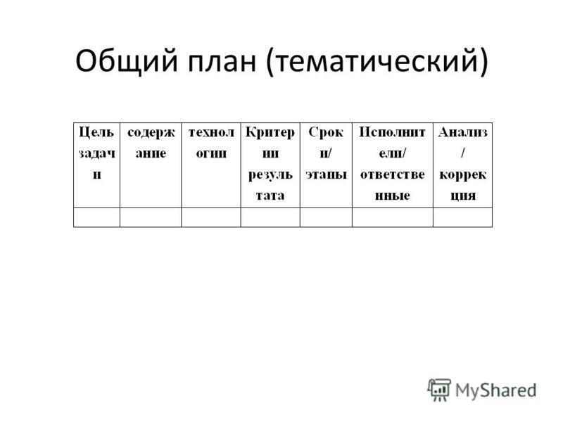 Общий план (тематический)
