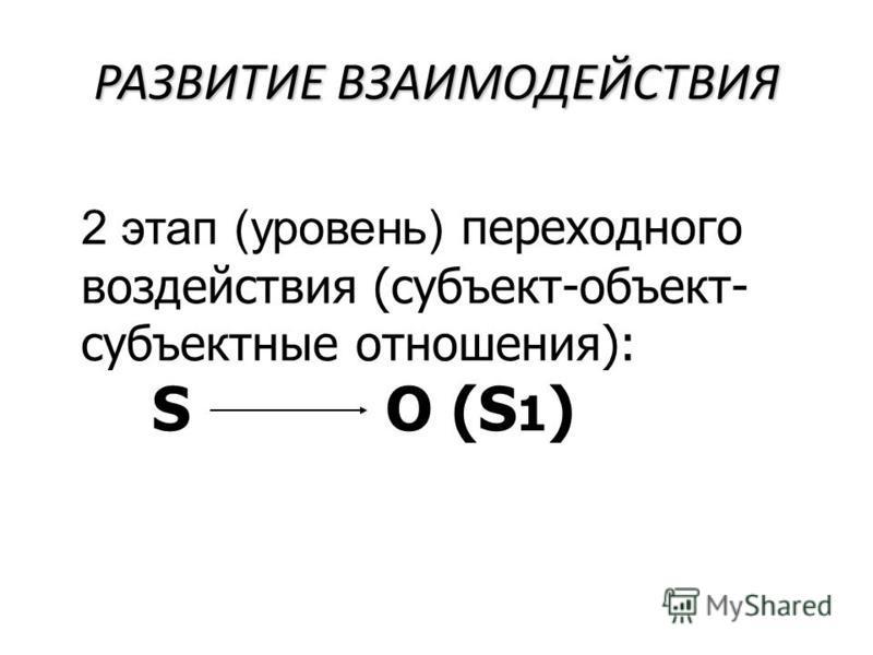 РАЗВИТИЕ ВЗАИМОДЕЙСТВИЯ 2 этап (уровень) переходного воздействия (субъект-объект- субъектные отношения): S O (S 1 )