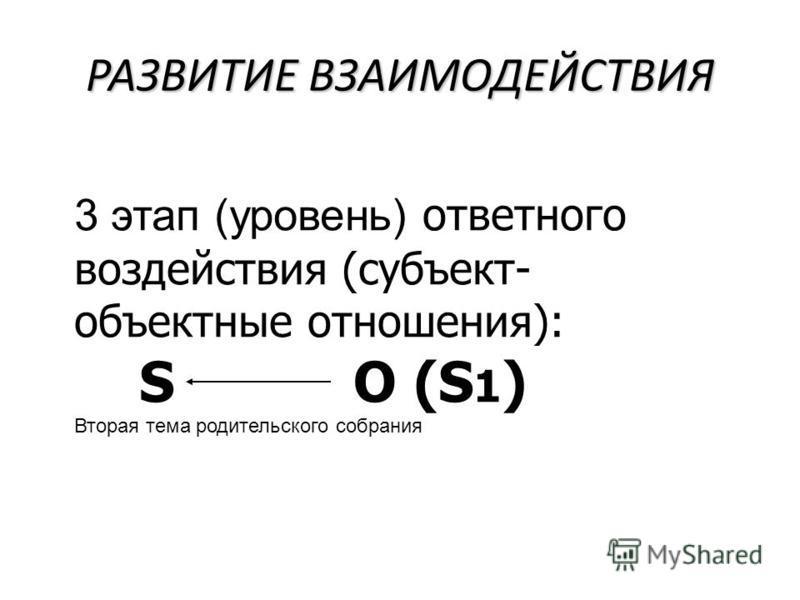 РАЗВИТИЕ ВЗАИМОДЕЙСТВИЯ 3 этап (уровень) ответного воздействия (субъект- объектные отношения): S O (S 1 ) Вторая тема родительского собрания