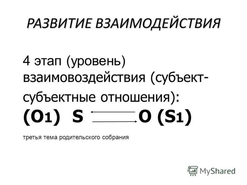 РАЗВИТИЕ ВЗАИМОДЕЙСТВИЯ 4 этап (уровень) взаимовоздействия (субъект- субъектные отношения): (O 1 ) S O (S 1 ) третья тема родительского собрания