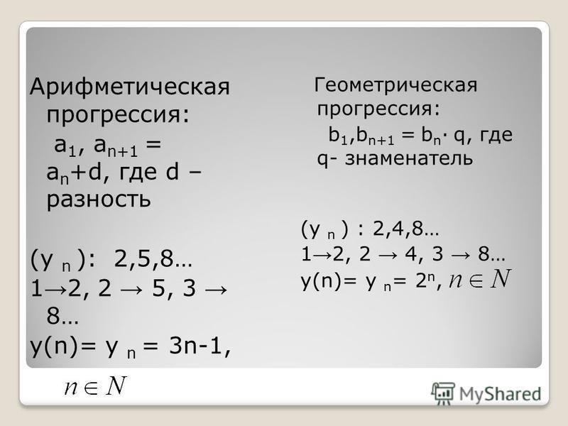 Геометрическая прогрессия: b 1,b n+1 = b n · q, где q- знаменатель (y n ) : 2,4,8… 1 2, 2 4, 3 8… y(n)= y n = 2 n, Арифметическая прогрессия: a 1, a n+1 = a n +d, где d – разность (y n ): 2,5,8… 1 2, 2 5, 3 8… y(n)= y n = 3n-1,
