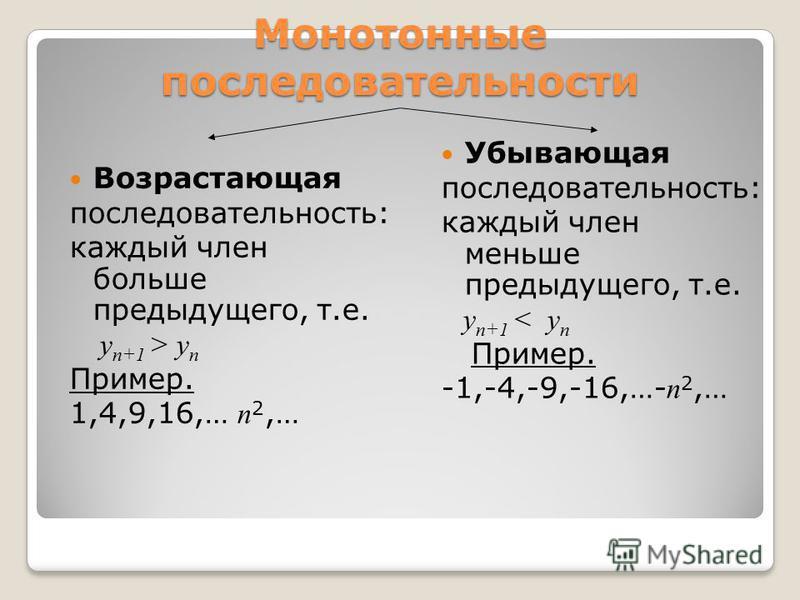 Монотонные последовательности Возрастающая последовательность: каждый член больше предыдущего, т.е. у n+1 > у n Пример. 1,4,9,16,… n 2,… Убывающая последовательность: каждый член меньше предыдущего, т.е. у n+1 < у n Пример. -1,-4,-9,-16,…- n 2,…