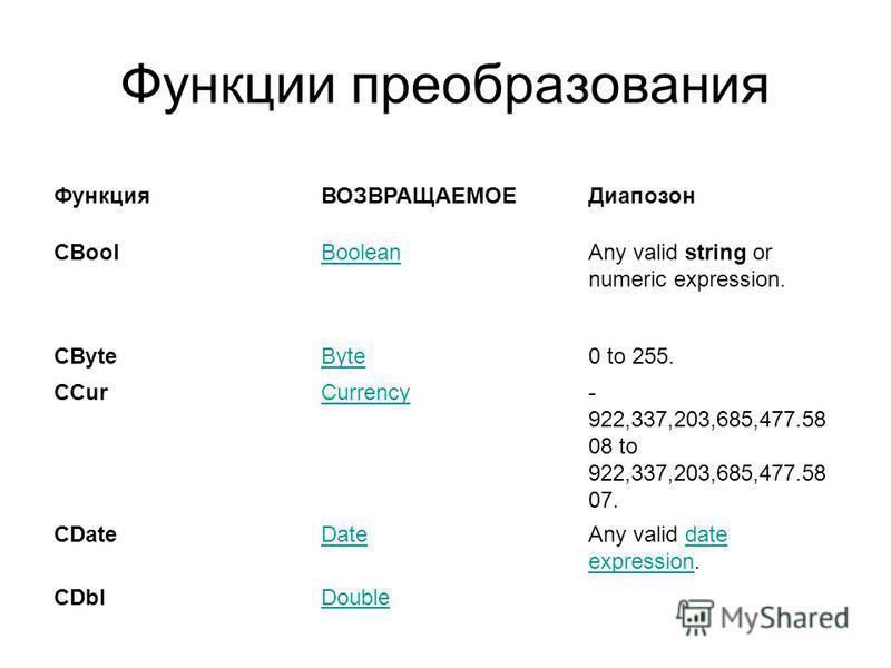 Функции преобразования Функция ВОЗВРАЩАЕМОЕДиапозон CBoolBooleanAny valid string or numeric expression. CByteByte0 to 255. CCurCurrency- 922,337,203,685,477.58 08 to 922,337,203,685,477.58 07. CDateDateAny valid date expression.date expression CDblDo