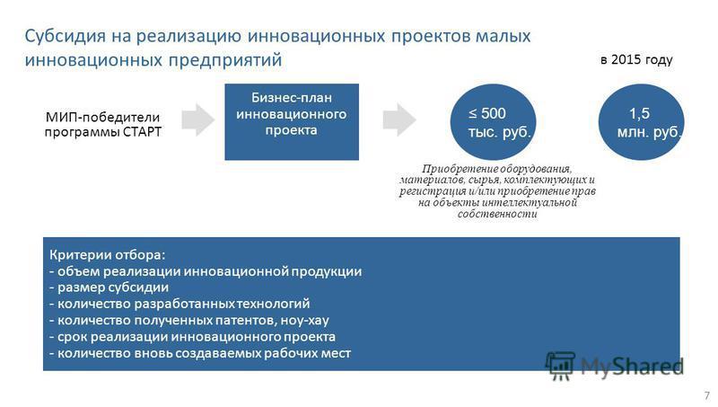 7 Субсидия на реализацию инновационных проектов малых инновационных предприятий МИП-победители программы СТАРТ Бизнес-план инновационного проекта 500 тыс. руб. Критерии отбора: - объем реализации инновационной продукции - размер субсидии - количество