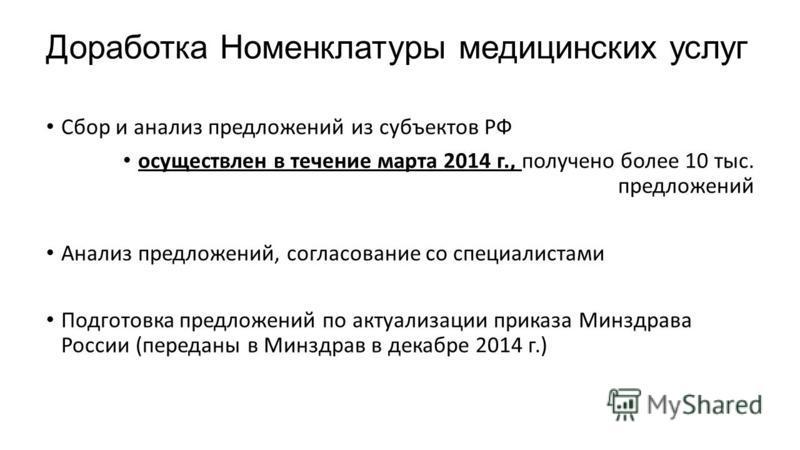 Использование номенклатуры в 2013 г (опрос)