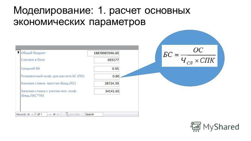 Подходы к моделированию и оценке рисков В каждом регионе осуществлялось моделирование результатов применения КСГ через сравнение «фактического» бюджета и бюджета, который стационар бы получил при использовании КСГ Осуществлялся расчет базовых парамет