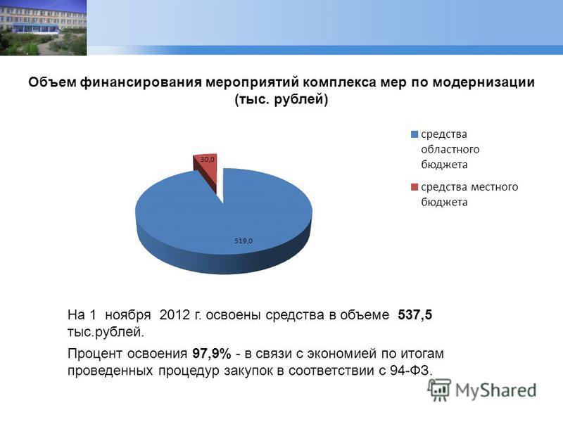 Объем финансирования мероприятий комплекса мер по модернизации (тыс. рублей) На 1 ноября 2012 г. освоены средства в объеме 537,5 тыс.рублей. Процент освоения 97,9% - в связи с экономией по итогам проведенных процедур закупок в соответствии с 94-ФЗ.