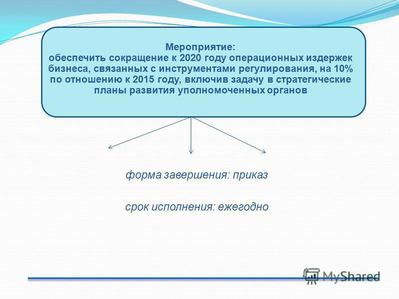 Мероприятие: обеспечить сокращение к 2020 году операционных издержек бизнеса, связанных с инструментами регулирования, на 10% по отношению к 2015 году, включив задачу в стратегические планы развития уполномоченных органов форма завершения: приказ сро