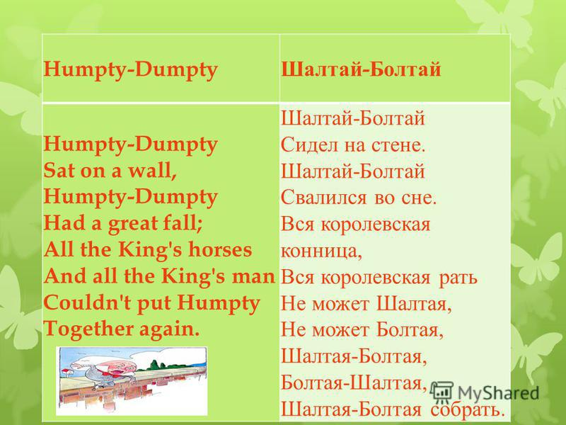 Humpty-Dumpty Шалтай - Болтай Humpty-Dumpty Sat on a wall, Humpty-Dumpty Had a great fall; All the King's horses And all the King's man Couldn't put Humpty Together again. Шалтай - Болтай Сидел на стене. Шалтай - Болтай Свалился во сне. Вся королевск