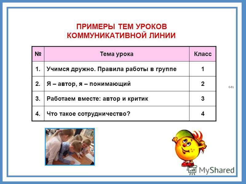 Мир Деятельности 1 Класс 2 Урок Презентация