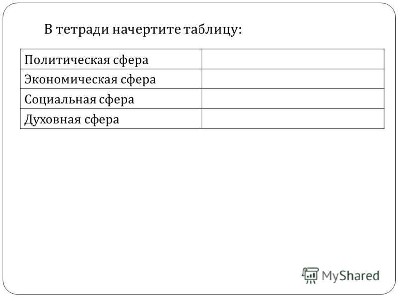 В тетради начертите таблицу : Политическая сфера Экономическая сфера Социальная сфера Духовная сфера