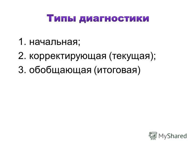 1.начальная; 2. корректирующая (текущая); 3. обобщающая (итоговая)